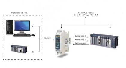 Baykon TX13 tarnsmitter