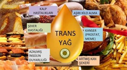 Trans yağ